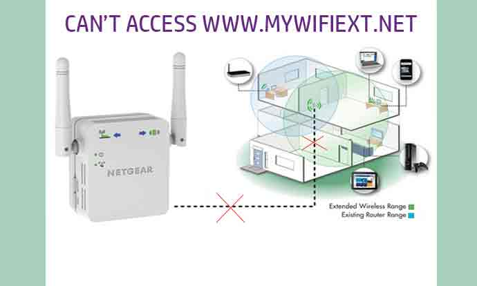 Why I Can't Access http www mywifiext net Login?
