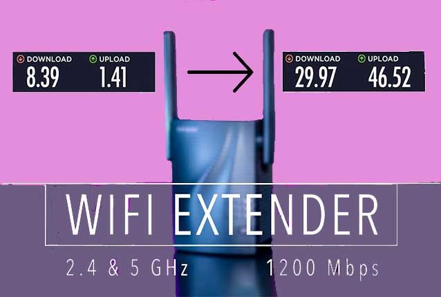 All-New Range Extender 1200 MBPS With Ethernet Port, Alexa, And Smart Devices Support